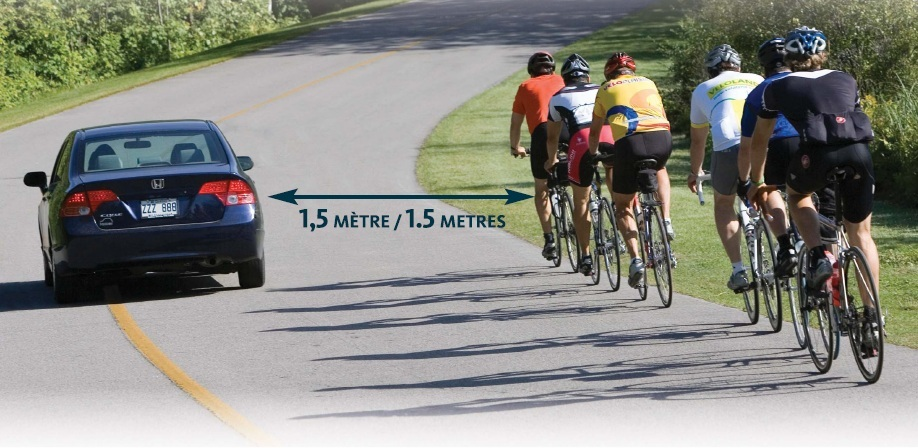 Six cyclists riding single file on the right side of the road, with a car passing them at a distance of 1.5 metres, by crossing the centre line.